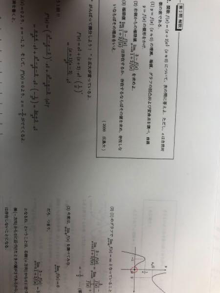 図のf(x)をx→-0に近づけたときなんで0にちかづいてるついてるのか分からないです。