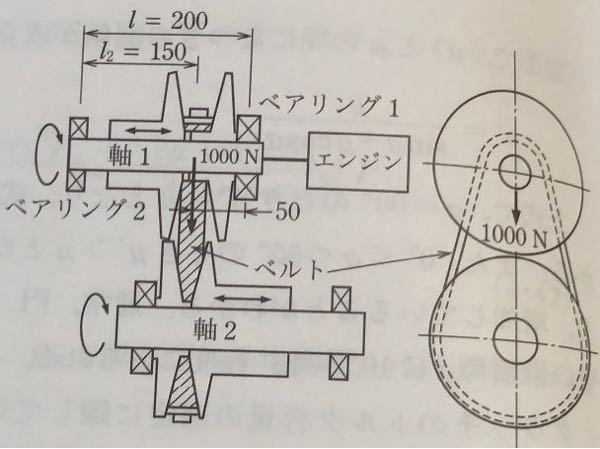 軸1にかかる最大曲げモーメントを求めたいです。 答えは37.5Nmだそうなのですが、解き方が分からないためわかる方いらっしゃいましたらご教授下さい。