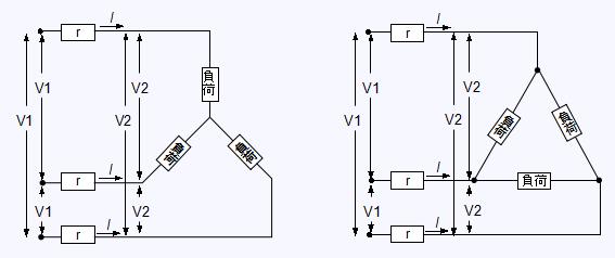 三相3線式回路での電圧降下(V1-V2)に関する質問です。 電線1線当たりの抵抗がr[Ω].線電流がI[A]の場合、 負荷がY結線、Δ結線のどちらの場合でもあっても、 電圧降下(V1-V2)は √3Ir となるのでしょうか? そうである場合、なぜ負荷がΔ結線でも√3Irになるか教えてください。 以下、補足です。 第一種電気工事士 令和3年 午後 問6より、 三相3線式回路の負荷がY結線であれ、Δ結線であれ、 答えは同じになるものと理解しています。 第二種電気工事士 平成23年 下期 問8より、 負荷がY結線の場合は √3Ir であり、以下解説動画で なんとなくイメージは出来ました。 https://youtu.be/dLXOl4WvlIs どこのサイトや質問、動画を探しても 負荷がΔ結線の場合、√3Irとなる事を解説しているページが 見当たらなかったので質問させていただきました。