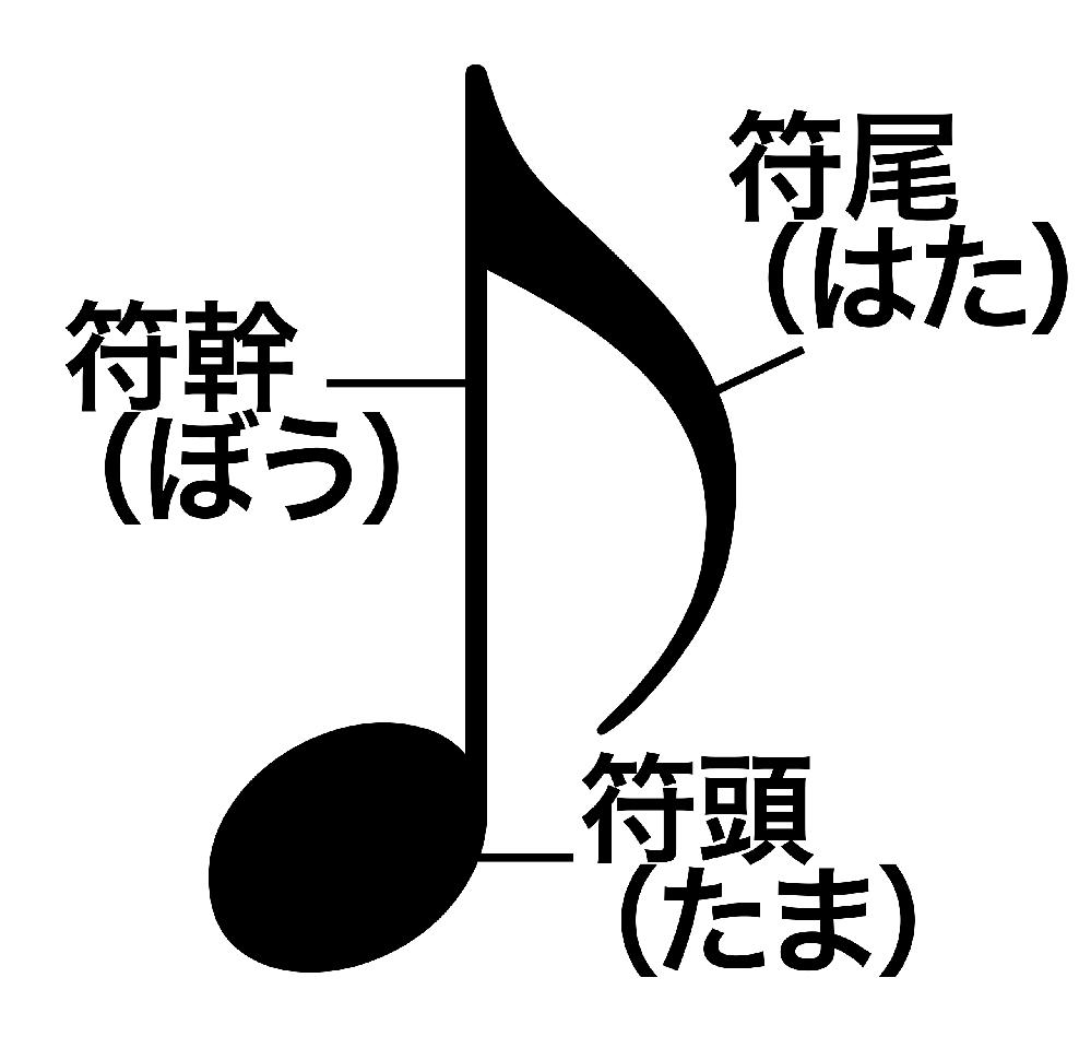 日本語の歌詞の曲の楽譜で、音符の「たま」の部分が「×」になっているのがありますが、あれは、母音が無声化されて音の高さを維持できないのでそうなっているのだと思います。 ・・・ このような表記を使う作曲家にはだれがいますか、教えてください。 音符の図は、 https://ja.wikipedia.org/wiki/%E9%9F%B3%E7%AC%A6 から拝借しました。