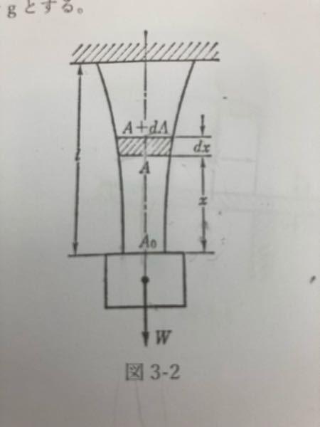 至急です。お願いします。 材料力学の問題です。解き方を教えてください。 図に示すように、長さl、単位面積あたりの重さρの棒が鉛直に吊り下げられ、下端に重さMの物体が吊るされている。この棒の各横断面に生じる応力がxの位置に関わらず等しくなる時、横断面積Aをxの関数で表せ。ここで、棒の下端の横断面積をA0、重力加速度をgとする。
