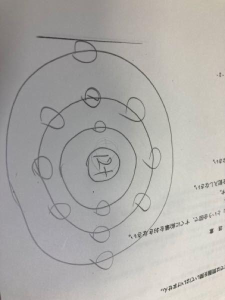 大至急 電子配置について KLMN殻の次の殻は何ですか? N殻までの最大収容数32なので、原子番号が33番以降の元素はどのように書けばよろしいのですか?写真のように書いてください。よろしくお願いいたします