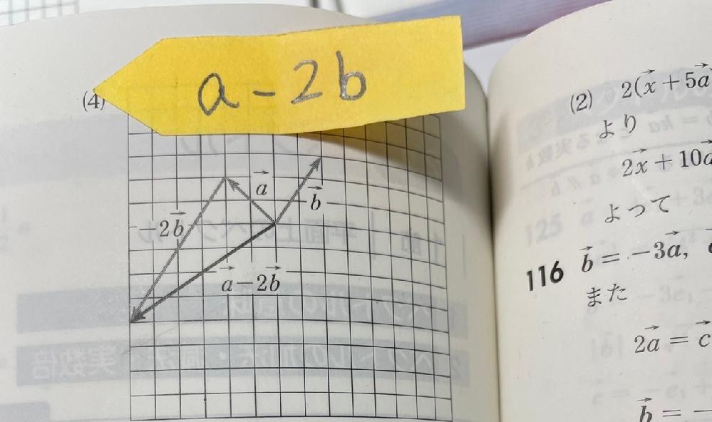 このベクトルは引き算だから、この答えの矢印の方向と逆だと思っています。なんでこの向きになるんですか?