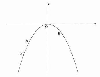 高校入試の問題です。 【問題】 写真の放物線は、y=-1/3x²で、A,Bはこの放物線上にあり、A(-3,-3)、B(2,-3/4)の点であり、また、点Pはこの放物線を動く点とする。 (直線ABは、y=1/3x-2とわかりました) △AOBの面積と△APBの面積が同じになるときの点Pは( ① )か所あり、そのうち、点Aと原点Oの間にある点Pの座標は( ② )である。 また、x座標が最も大きい時の点Pの座標は( ③ )である。 【質問】 ①の答えは6、②の答えは(-1,-1/3)、③の答えは(5,-25/3)でした。 ①は等積変形を使って3点まではわかりますが、あとの3点がどこにあるのかが分かりません。 ②は等積変形を使ってわかりますが、③は何を使って求めたらいいのかがわかりません。 ご教授お願い致します。