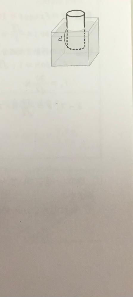 底面積S,高さhの円柱が写真のように水面に浮かんでいる。水の密度をρ0、重力加速度の大きさをgとする。円柱の密度をρとすると、円柱にはたらく重力の大きさ?はいくらか。 という問題の答えに、W=mg=ρVgより、W=ρShgと書かれていました。なぜ、mg=gvgとなるのかが分かりません。 どなたか至急お答えしていただけると助かります。