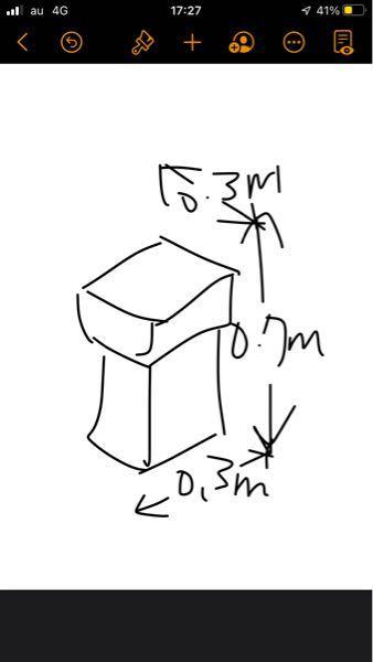 写真のような台座(?)を作りたいのですが、どのように作ったら良いでしょうか? 材料はダンボールか発泡スチロールを使う予定ですが、特に発泡スチロールの時、綺麗に切るコツとかがあれば教えて欲しいです。 絵が汚くてすみませんm(._.)m 寸法は縦0.7m×横0.3m×奥行0.3mです。