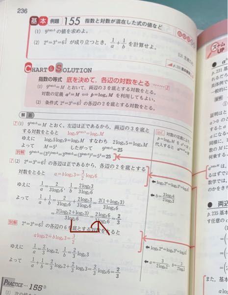 数2対数関数 (2)の手書き赤矢印変換のとこについてです。 分子がなぜこのような変換になるのか分からないので教えて欲しいです。