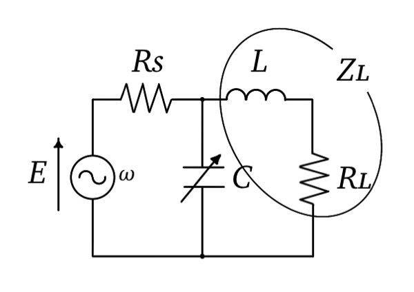 電気回路の問題です!教えてください、お願いします! ⑴ Zʟ の複素電力を求めよ。 また、その実部(有効電力)が最大になる条件を求めよ。 ⑵ 可変容量を含めた負荷部の力率が 1 になる条件を求めよ。