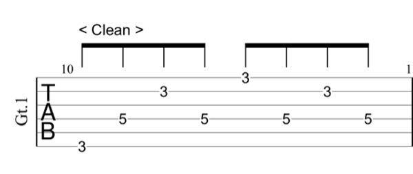 あいみょんの君はロックを聞かないのエレキギターで アルペジオに関してなのですが 下の写真の場合、3フレッドの1、2、6弦目と5フレッドの4弦目を押さえながら 3フレッド6弦 5フレッド4弦 3フレッド2弦 5フレッド4弦 3フレッド1弦 5フレッド4弦 3フレッド2弦 5フレッド4弦 の順番で1音ずつ弾いていくというのであってるのでしょうか。 また、アルペジオの解説に関する動画を見ると、どの方もGやFなどのコードを押さえながら弾いていたのですが、この曲にそういったコードはないのでしょうか。 ギターではまだ右も左も分からない状態ですごく変な質問になってしまっていると思うのですが、教えていただけると幸いです。