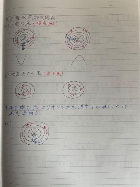 【チップ50】至急回答お願いします。 高校3年の地学についてです。 ノートを自分で取ったのですが見返してみたらよく分かりません。 明日中間なので助けてください。 地上風と傾度風についてですがどういう仕組み?なのか教えてください。それと南半球ではコリオリの力が逆に働くとはどういうことですか?北半球が反時計回りに自転して南半球は時計回りに自転してるんですか?