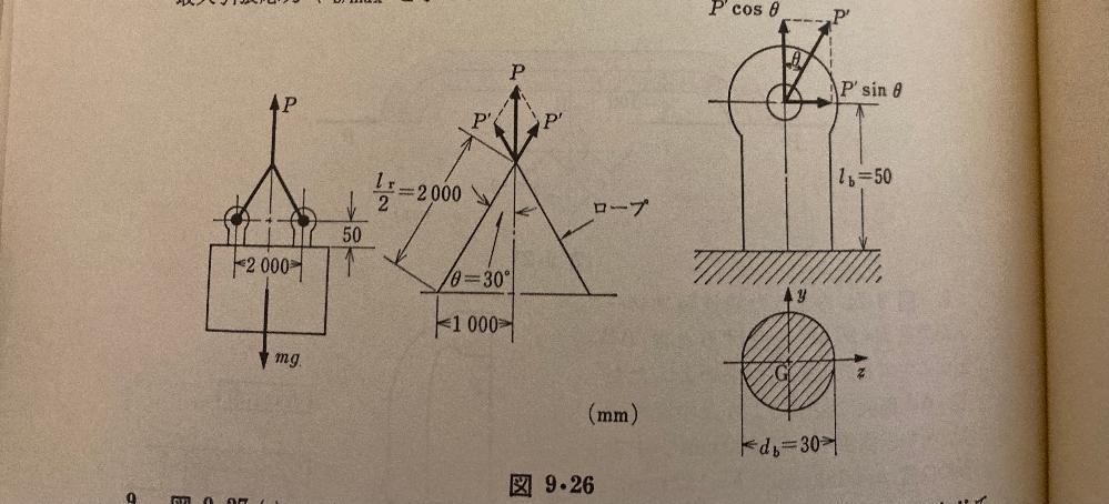 材料力学の問題です。 質量m=1000kgの物体を持ち上げるために図9.26のような輪付きボルトを取り付けて、これに長さlr=4mのしなやかなロープをかけて吊り上げるとき、ロープの直径drを求め...
