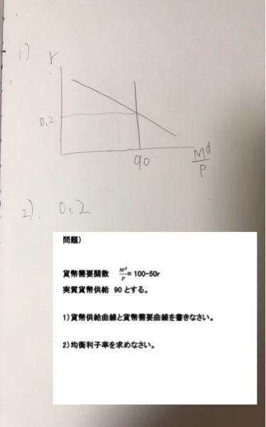 マクロ経済の問題についてです 写真の問題に対する答えはこれで合ってますか? また、グラフの書き方はこれで合ってますか? もし、答えそのものが的外れなら「違う」と教えてください。 ほぼあってる、もしくはグラフの書き方が違ったら教えていただけると嬉しいです。