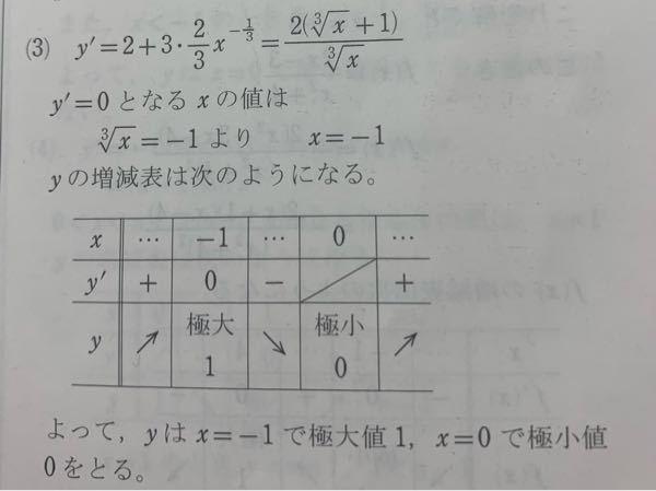至急です! y=2X+X³√X²の極値を求める問題で、x=−1は出てきましたが、どうして増減表を書く時にいきなり0が出てきたんですか?