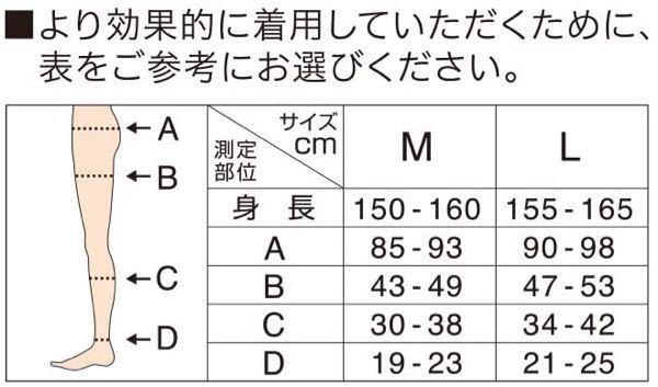 ヒップ95 太もも50 ふくらはぎ33 足首21 なのですがどちらのサイズがいいでしょうか
