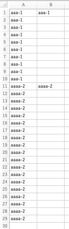 Excelで重複している文字列を1つ残して他を削除する方法教えて下さい。 A列に英数字記号で構成された複数の同じ文字列が、それぞれ並んで重複しております。 B列にA列で重複した文字列の最初の1つを残して他を削除する方法ありますか? Excelで重複している文字列を1つ残して削除機能がありますがデータがありますが セルが上に詰めてしまうため、詰めずに残す方法知りたいです。 ご教示いただけますと幸いでございます。 よろしくお願い致します。