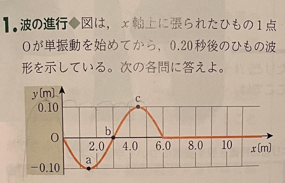 波長が6.0mになる理由を教えてください!