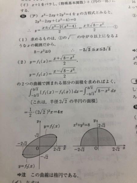 (2)で、f1(x)とf2(x)が出てると思うんですけど、どうしたら図のような外径がわかるのですか?細かく図を書く必要のある問題ではないことはわかるのですが、全く図の概形がわからない時は皆さんはどうしますか?教えて ください!
