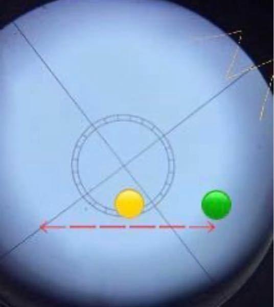 望遠鏡の赤道儀の極軸合わせの方法を教えて下さい。 写真の様なレクチルパターンの極軸望遠鏡で、円状のパターンにPolarisを導入すれば天の北極に向く構造らしく、天の北極を捉えていればレクチルの円に沿ってPolarisは移動するらしい。極軸合わせ支援アプリを使うとこの円状のパターンの何処にPolarisを配置したら良いかは分かるそうですが、イマイチ理解出来ていません。 三脚を水平にしてから高度は、Google mapから現在地の座標、北緯34.1・・・に合わせました。スマホのコンパスを真北を示す設定にして赤道儀の向きを整えると極軸望遠鏡のレクチル内にPolarisはちゃんと居ましたので、高度の調整は要らず、東西の調整だけで良いのかなと判断したのですが、すると、Polarisは赤矢印の基線上を東西の調整をすると水平に移動します。なので円形のレクチルに1番近い黄色のまる の位置に設定しました。が、合成焦点距離1300mmの直焦点撮影、30秒以上の露光では星が流れてしまいます。試しで晴れていたのでモーターをOFFにして夜明けまで望遠鏡を出していましたがPolarisの位置を確認すると緑まる の位置にPolarisは居ました。因みに三脚に触れたりはしていないので途中で動かしたと言う事は絶対にあり得ません。本来なら円形のレクチルのライン上に居るハズなので間違えていますよね。 何処が間違えていたのでしょうか? 極軸合わせをした時間、極軸望遠鏡の見える範囲では無いですが、写真に書き足したようにレクチルを時計の文字盤に例えるとカシオペア座は2時の方向にありました。北斗七星は見えませんでした。 高度は現在地の緯度の角度では無く、レクチルで合わせる必要があったのでしょうか? 他に良い方法があれば教えて下さい。ドリフト法にも興味があります。ベランダは北北西から東の空が見えます。