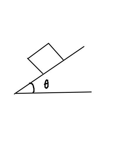 斜面の上に置かれた物体が、滑り出す角度いわゆる摩擦角は。 どんな場合もtanθになると覚えていて間違いないですか?そこまで導くN=μFやmgsinθ、cosθの展開の仕方も覚えたのですが。tanθで間違いないか聞きたいですが。