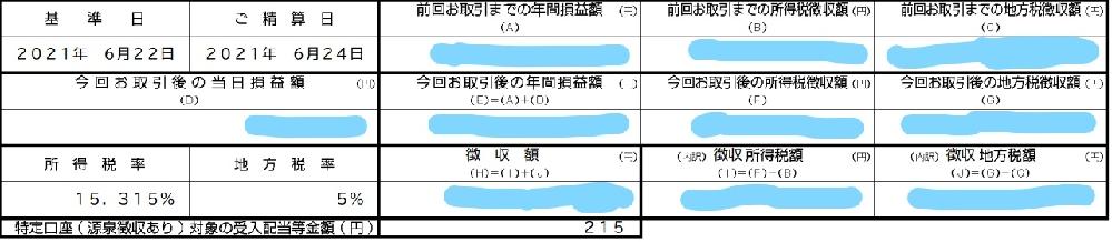 ふるさと納税計算での「株式譲渡益(上場)」は「今回取引後の年間損益額」を入力すればいいのでしょうか? 計算に使用するサイトは下記です。 https://www.furusato-tax.jp/about/simulation SBI証券を利用しています。