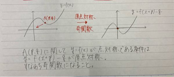 偶関数・奇関数 写真にあるように、y=f(x)のグラフ上にある点A(p,q)を原点対称に移動した時、グラフがy=f(x+p)-qと表される過程、理由を教えてください。なぜ後者の形の式になるのかが分かりません。