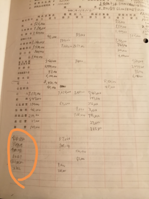 急募です。 全商簿記2級精算表について質問です。 字汚くてすいません。載せた写真のように自分で勘定科目を書かなくてはいけない場合勘定科目を書く順番は決まっていますか? またYoutubeなどで簿記の勉強をしたいのですが精算表と調べると整理記入とところが修理(?)記入と書かれていたのですが整理記入と修理記入の違いはありますか?おすすめの動画などあったら教えてください。