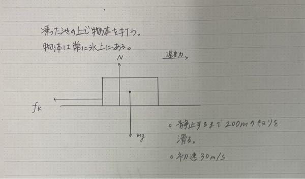 物理です。 加速度はどのように求めればよいでしょうか。 物体の重さがわからないので、求め方がわかりません。