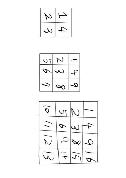 数学中3です!! 下の画像での問題です、 1,n番目の右上すみにある自然数を nを用いて表しなさい 答え (n+1)二乗 2,右上にある自然数と左下にある自然数の和が146となるのは何番の時かもとめなさい 答え 8番目 この解説お願いいたします!
