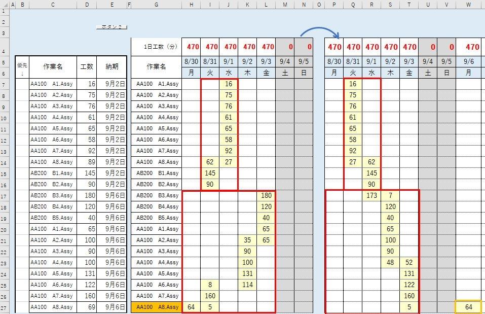 """エクセルのマクロを使って作業工程表を作成しています。 条件として、『作業名""""G列""""の優先度が高い(納期が早い)ものから1日の作業時間""""H4~""""を超える場合は前日に組む』ようにしております。 結果は画像G~N列のようになるのですが、優先の作業が遅れた場合、作業をずらしても対応が出来なくなってしまいます。 始まりの日から優先順位の高い作業順に作業を振り分け、次ぎ以降の作業を繰り返し、納期に間に合わない場合は作業名を色付けして知らせる』ようにしたいのですが、何方かご教授して頂けないでしょうか。 作業数に制限はありませんので何行かは定めておりません。"""
