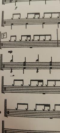 ドラムに詳しい方教えて下さい!  これはどういう意味でしょうか?どこ叩けばいいのでしょうか?