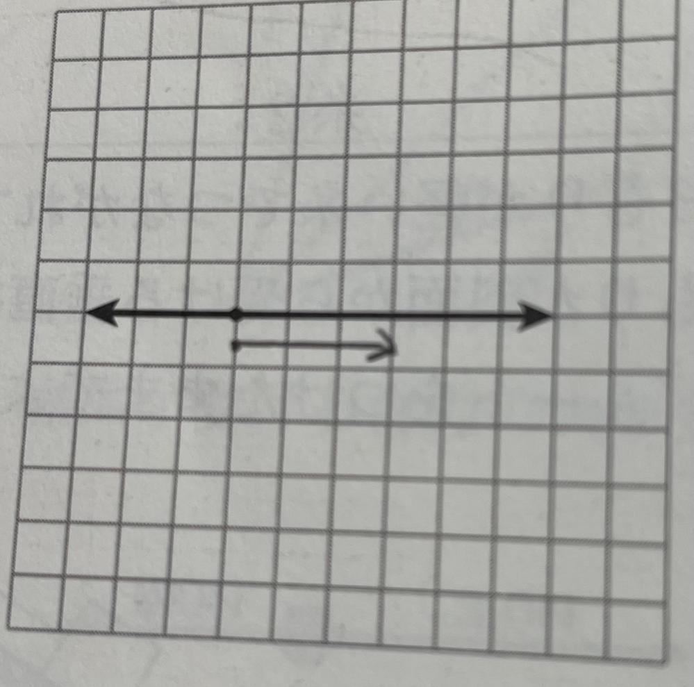 物理の問題で力の合力を図示し、その大きさを求めよ。っていう問題なのですがこれって数字が大きい方から引くか、右側の矢印から左側の矢印を引くのかどっちが正解ですか??