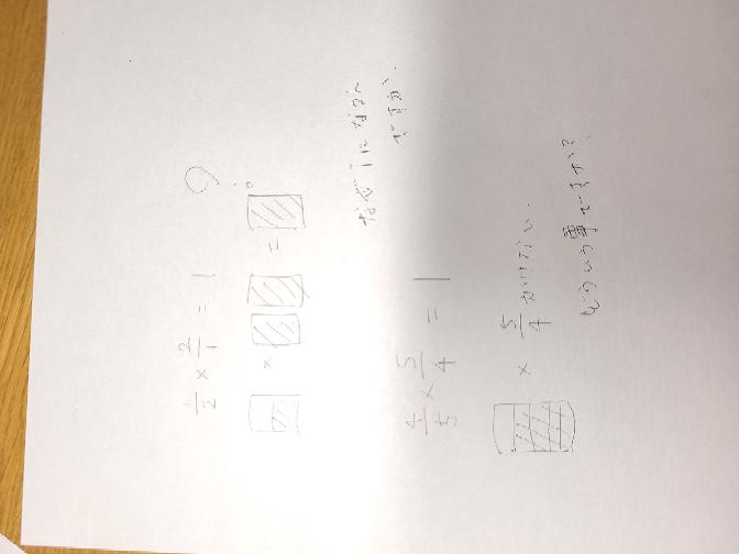 わり算の質問です。 絵で描いてみたのですが、この計算の意味が良く分かりません。 どなたか絵や図で分かりやすく教えて頂けないでしょうか。 よろしくお願いします。