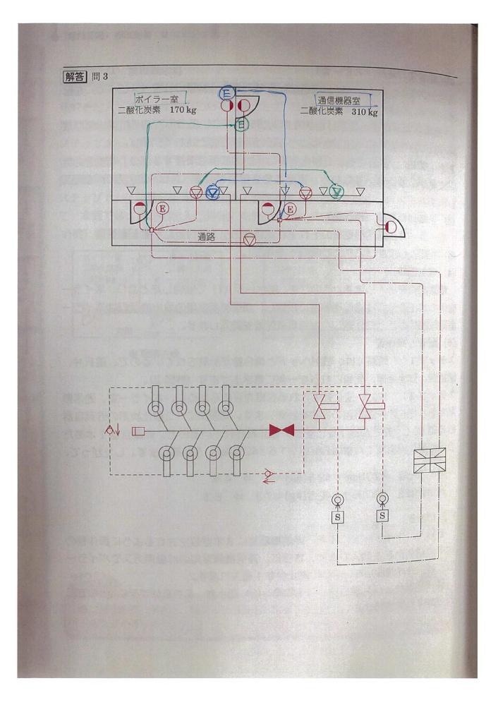 二酸化炭素を放出する不活性ガス消火設備の音響警報装置について教えてください。 消防設備士の甲種三類を受験するべく、勉強しているのですが、製図問題で、二酸化炭素消火設備についての問題がありました。 解