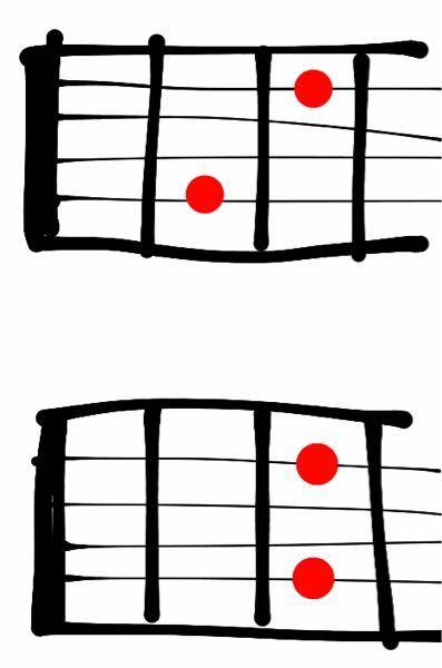 ギターのコードについての質問です。 下の二つのコードの実音の名前を教えてください