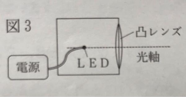 理科の凸レンズの問題で、 画像のようにLEDを光軸上に置き、レンズを通った光が光軸に平行に進み、広がらずに遠くまで届くようにするためのLEDと凸レンズの距離を求める問題があるのですが、 「光が広がらずに遠くまで届く」とはどういうことですか?光源が光軸上ある場合、どの距離に置いても一直線に光軸上を進むと思ってたのですが…。 また、この問題で距離はどのように求めるのですか?