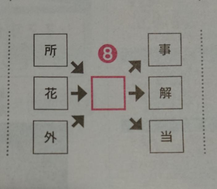 熟語パズルが解けません 四角に入る漢字は何でしょうか?