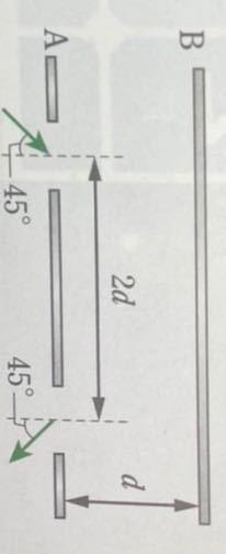 【至急お願いします】 高校の物理の問題なのですが、答えしか載っていないため解説して欲しいです。 問 真空中に2枚の金属平版A,Bが平行に間隔dで置かれている。Aには、間隔2dを隔てて2つの小穴が開けてある。金属Aを接地し、金属板Bを電位Vに保った。 電位差V₀で加速した電子を一方の小穴から45度で入射したところ、もう一方の小穴から45度で出てきた。 (1)通り抜けた電子はBからいくらの距離まで近づいたか。 (2)VをV₀で表せ。 それぞれ答えは (1)d/2 (2)V=V₀ よろしくお願いします。