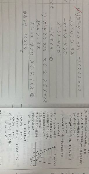 数学 至急お願いします! |x²-4|> -3x という問題です。 わたしの解法ではなぜだめなんでしょうか? 写真の右側はこの問題の解説です。 ちなみに、この問題は(2)ですが、 (1)はこの解法で解けました。 それはたま たまあっただけで、本来はだめなんでしょうか?
