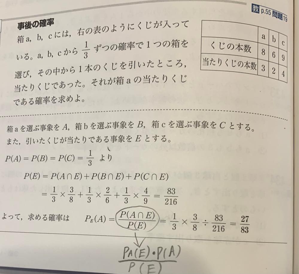 鉛筆の印のところって、ベイズの定理なので、鉛筆のように書き換えること可能ですか?できないなら、理由を教えてください!