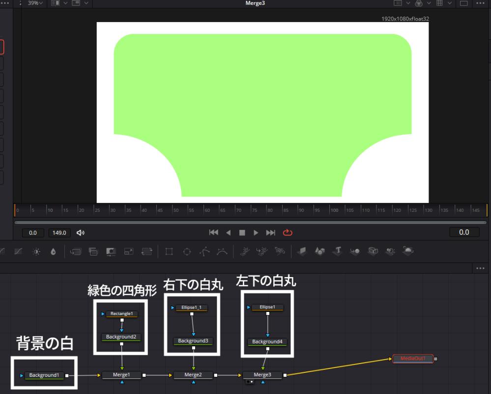 Davinci resolveのfusionでの作図ついての質問です。 添付した画像のような図形を作ったのですが、この後、この緑のものを複製して少しずらして影のようにしたいです。 元々これを作ろうと考えたとき、 ①まずrectangleで緑のbackgroundをマスク ②ellipseで①の右下をマスクし、invertにチェックを入れくりぬく ③同様に①の左下をマスクし、くりぬく としたかったのですが、②まではうまくいくのですが、③をすると②と競合するのか、右下も左下もくりぬかれない状況になりました。 そこで急遽、形だけ理想のものを作るべく画像のノードのように ①rectangleで緑のbackgroundをマスク ②ellipseで白のbackgroundをマスクし、①の右下に重ねる ③同様に①の左下に白のrectangleを重ねる と、半ば強引に形を作りました。 もっと良い作り方、そしてここからどう同じものを複製し、影として使うのかを教えてほしいです。このような図形は別の画像編集ソフトで作って画像として持ってきたほうが早いのですかね…。 また、これは少し関係ありませんが、こういったmask系の輪郭を、図のようななめらかな曲線ではなく、鉛筆で描いたようなぶつぶつとした表情を付けたりすることはできるのでしょうか。これもご存じであれば合わせて教えていただけると助かります。 長文しつれいいたしました。