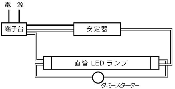 直管蛍光灯のバイパス工事について。現在、グロースターターの蛍光灯を直管LEDに交換した照明を使用しています。安定器を経由しないようにしたいのですが、配線がわかりません。 端子台から安定器への黒線と、安定器から直管LEDランプへつながる白線とを接続し、端子台から安定器へつながる白線を絶縁すればよいのでしょうか。 電工二種免許を取得したのに合わせ、DIYで行いたく思っております。よろしくお願いします。