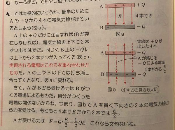 極板間の引力が、QEではなくQE/2となる理由についてです。 +Q, -Qから出る電気力線がどちらも4本から2本に減ってしまったように見えるのですが、どうなっているのですか?実現される電場はこれらを重ね合わせたものだから図aに戻るというのも分からないです。