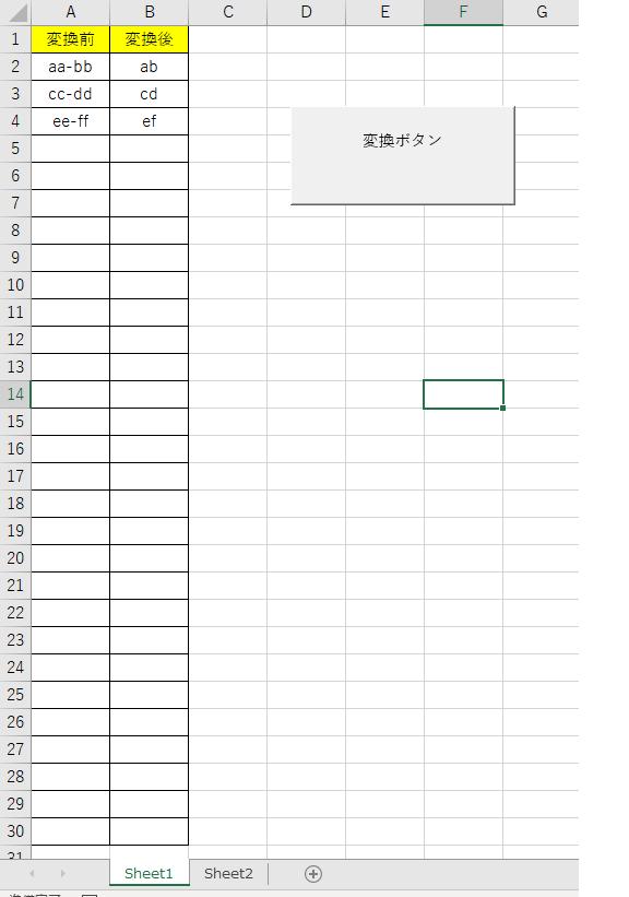画像のように変換前と変換後をSHEET1に記入しておいて SHEET2に先方の表を貼り付けてSHEET1の変換ボタンを押すことで SHEET2に貼り付けた表の語句をすべて変換を一括で行いたいです。 SHEET1は30行くらいほしいです。 マスターの方々 マクロ教えてください。 よろしくお願いいたします。