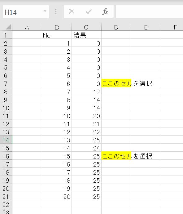 エクセルVBAで質問です データ選択より、値が初期値から動いたところ(①)と動き終わったところ(②)で選択したいです。(①初期値からセルを確認し3連続で同じ数の場合、その後値が変わったところを選択。②最終行の値よりセルを確認し3連続で同じ場合、その後値が変わったところを選択) どのようにVBAを書けばよいか教えていただけますか。