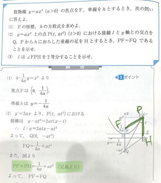 数学Ⅲ 放物線の問題について 写真のような問題と解答があるのですが、なぜ緑マーカー部分のようになるのでしょうか?