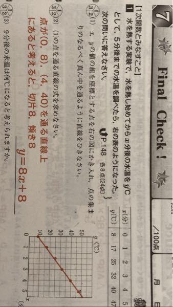 この問題、どう考えたら切片8と傾き8ということが分かるのですか?? 考え方を教えてください!!