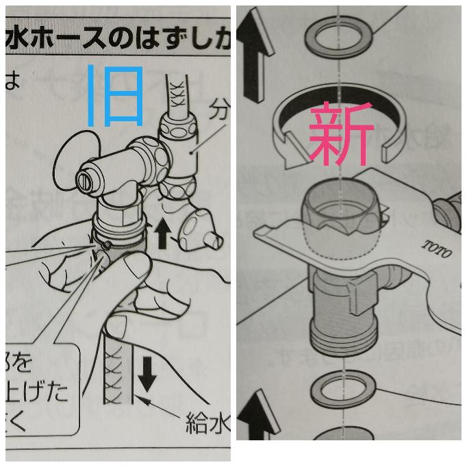 TOTOのウォシュレット給水ホースで質問なのですが、今までの古いのが画像左側のワンタッチで外せるカプラータイプで、新しく購入したのが右側の分岐金具が付いてるタイプなので取り付けられず困っております。 このような形状が違う場合、新しく購入した方をカプラータイプに出来るのでしょうか? それとも別の方法で取り付けが出来ますか? いずれにしても部品を別に購入しないと取り付けは出来ないのでしょうか?古い方のホースを流用しようとしたけど便座に付いてる根元の形状が新しい便座と違っていたので諦めました。 メーカーに聞こうとするも日曜なのか電話が繋がらず何か良きアドバイスがあればご教授下さい。
