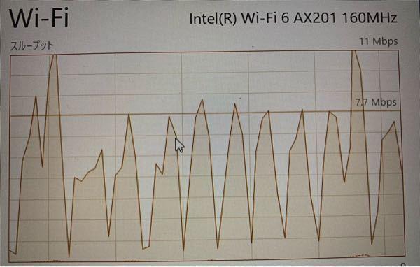 Wi-Fiがずっとこんな感じなせいでオンライン授業で困ってるんですけど、改善方法ありませんか?