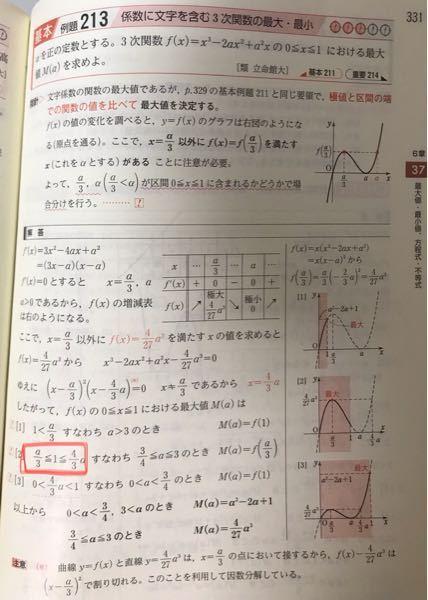 数学で質問です。 下の写真の問題についてなのですが、 0<4/3a<1 にする必要ってあるのでしょうか? 4/3a<1だけではダメなんですか?