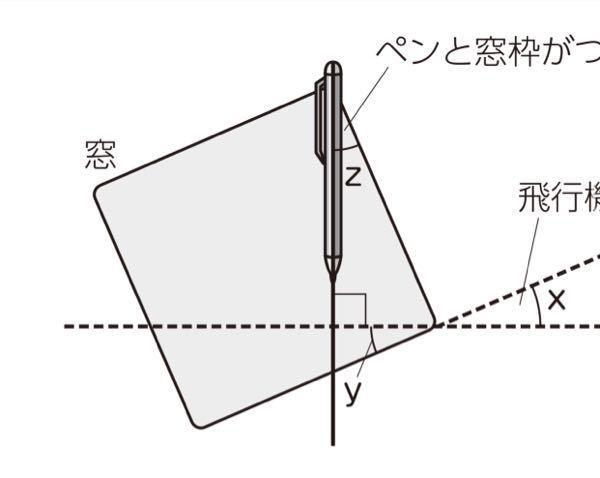 y=zが相似で表せるらしいのですがわかりません。解説してください